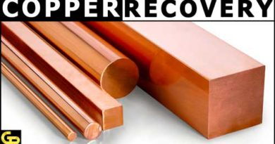 copper recovery from nitric